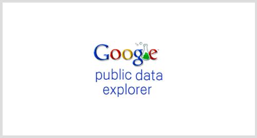 Google Public Data Explorer   InfoActivismo.org