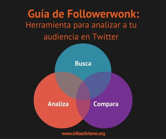 Guía de Followerwonk: Herramienta para analizar a tu audiencia en Twitter